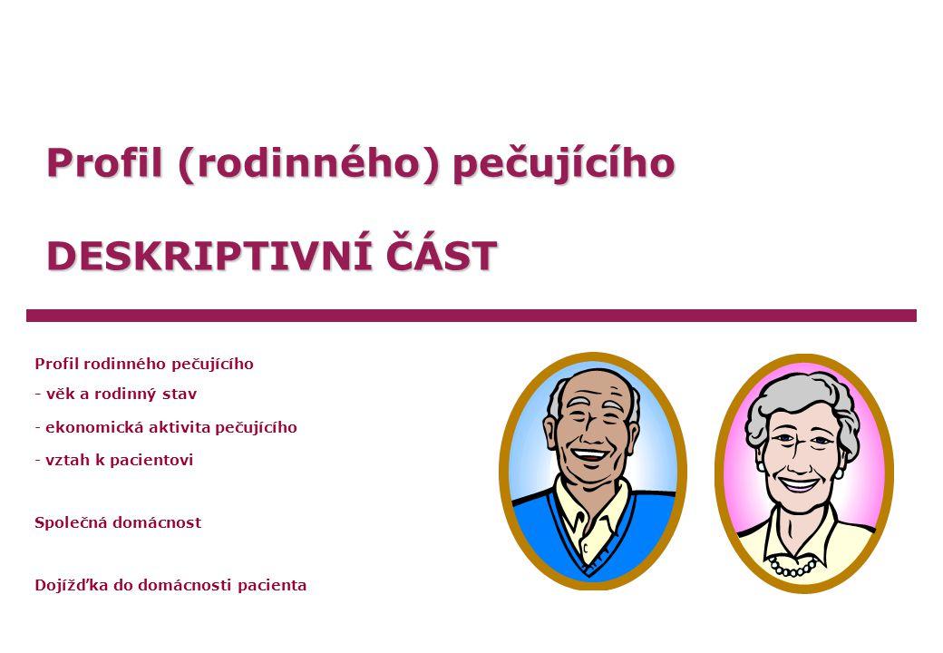 Profil (rodinného) pečujícího DESKRIPTIVNÍ ČÁST Profil rodinného pečujícího - věk a rodinný stav - ekonomická aktivita pečujícího - vztah k pacientovi
