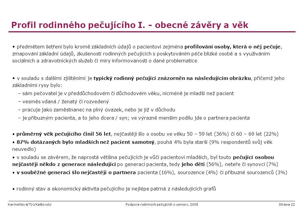 Karmelitová/Týc/KaštovskýPodpora rodinných pečujících o seniory, 2005Strana 22 Profil rodinného pečujícího I. - obecné závěry a věk předmětem šetření