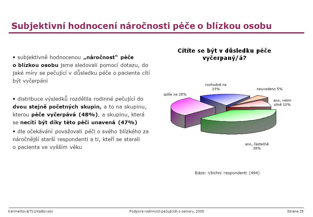 Karmelitová/Týc/KaštovskýPodpora rodinných pečujících o seniory, 2005Strana 35 Subjektivní hodnocení náročnosti péče o blízkou osobu subjektivně hodno