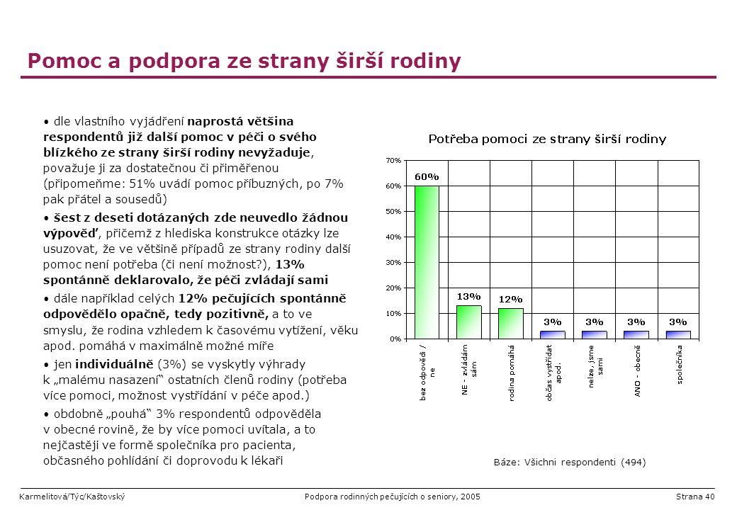 Karmelitová/Týc/KaštovskýPodpora rodinných pečujících o seniory, 2005Strana 40 Pomoc a podpora ze strany širší rodiny dle vlastního vyjádření naprostá