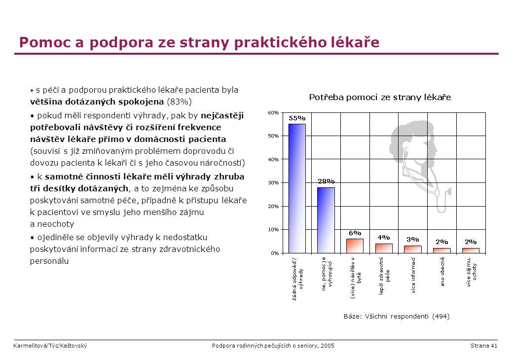 Karmelitová/Týc/KaštovskýPodpora rodinných pečujících o seniory, 2005Strana 41 Pomoc a podpora ze strany praktického lékaře s péčí a podporou praktick