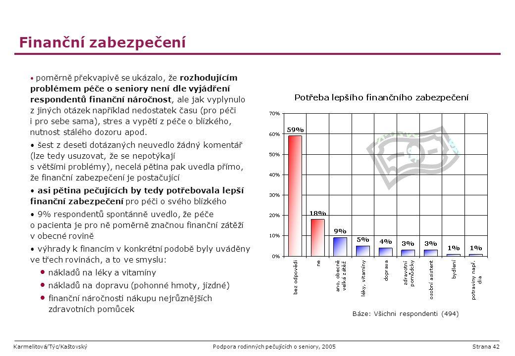 Karmelitová/Týc/KaštovskýPodpora rodinných pečujících o seniory, 2005Strana 42 Finanční zabezpečení poměrně překvapivě se ukázalo, že rozhodujícím pro