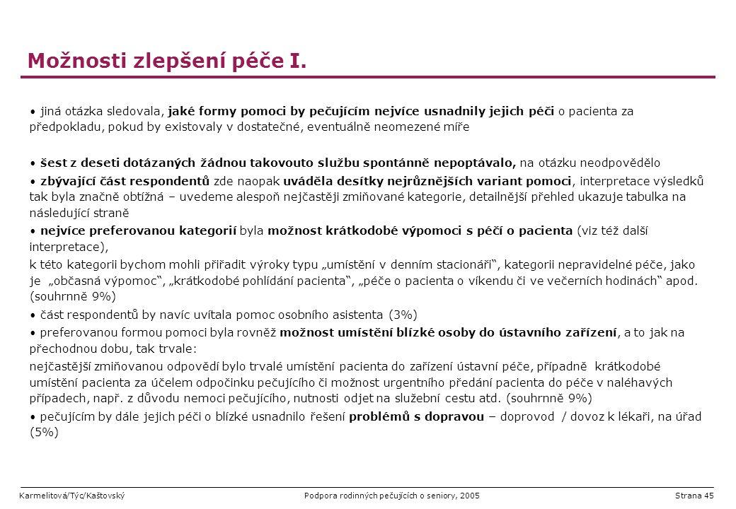 Karmelitová/Týc/KaštovskýPodpora rodinných pečujících o seniory, 2005Strana 45 Možnosti zlepšení péče I. jiná otázka sledovala, jaké formy pomoci by p