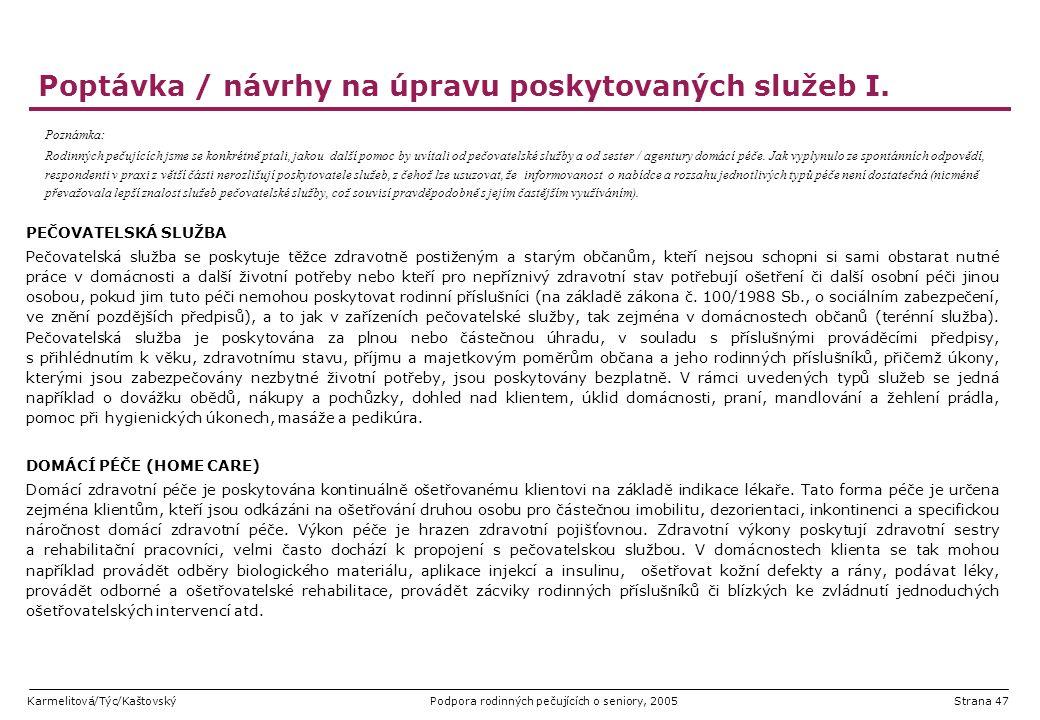 Karmelitová/Týc/KaštovskýPodpora rodinných pečujících o seniory, 2005Strana 47 Poptávka / návrhy na úpravu poskytovaných služeb I. Poznámka: Rodinných