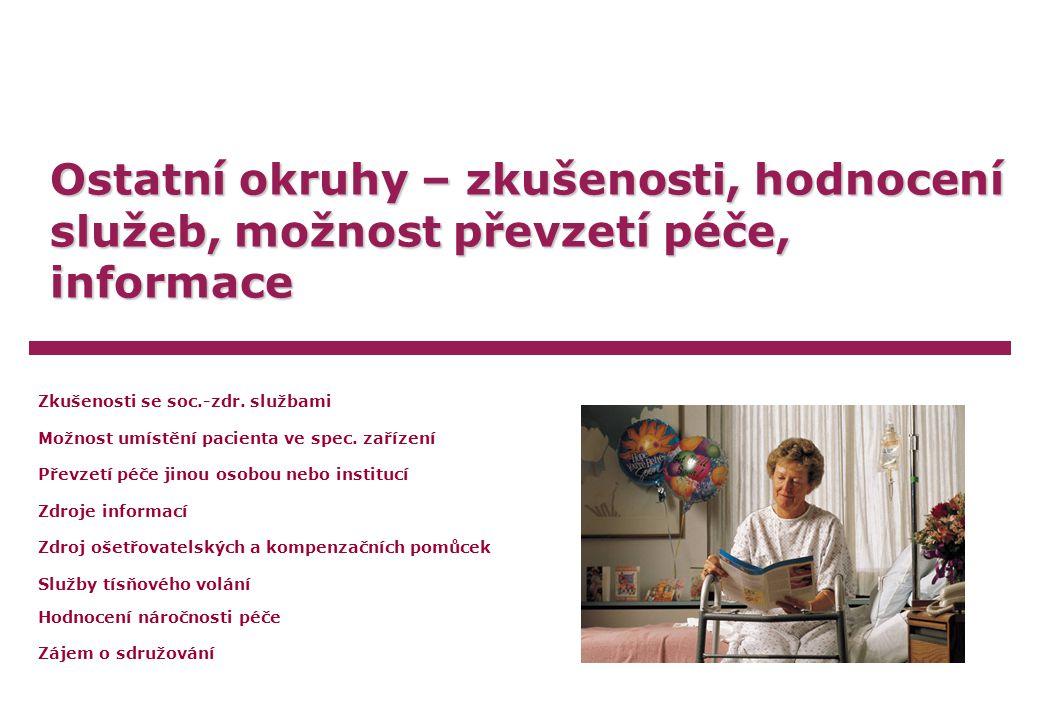 Ostatní okruhy – zkušenosti, hodnocení služeb, možnost převzetí péče, informace Zkušenosti se soc.-zdr. službami Možnost umístění pacienta ve spec. za