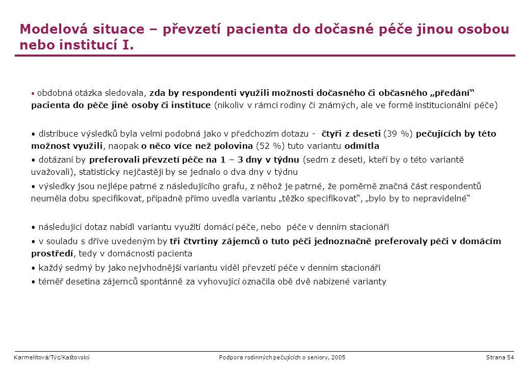 Karmelitová/Týc/KaštovskýPodpora rodinných pečujících o seniory, 2005Strana 54 Modelová situace – převzetí pacienta do dočasné péče jinou osobou nebo