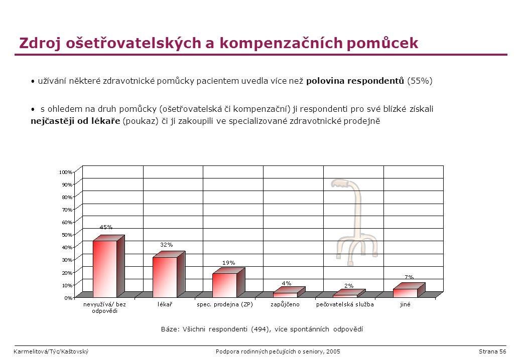 Karmelitová/Týc/KaštovskýPodpora rodinných pečujících o seniory, 2005Strana 56 Zdroj ošetřovatelských a kompenzačních pomůcek užívání některé zdravotn