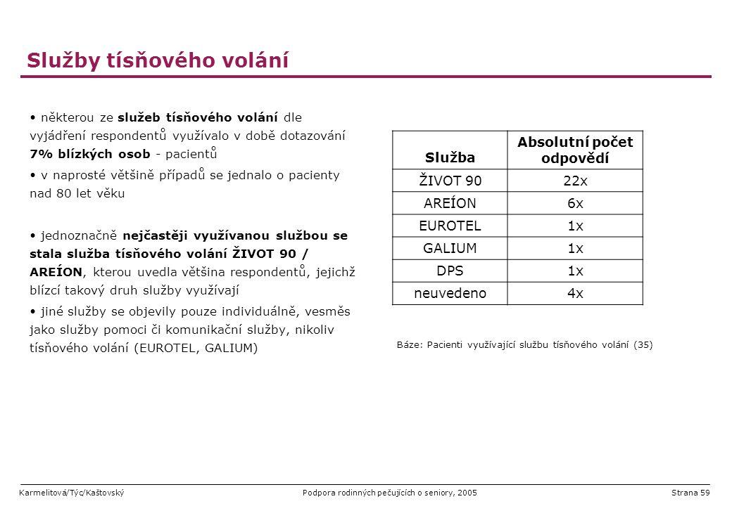 Karmelitová/Týc/KaštovskýPodpora rodinných pečujících o seniory, 2005Strana 59 Služby tísňového volání některou ze služeb tísňového volání dle vyjádře