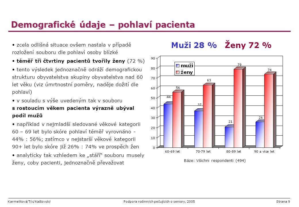 Karmelitová/Týc/KaštovskýPodpora rodinných pečujících o seniory, 2005Strana 10 Demografické údaje – věk vs.