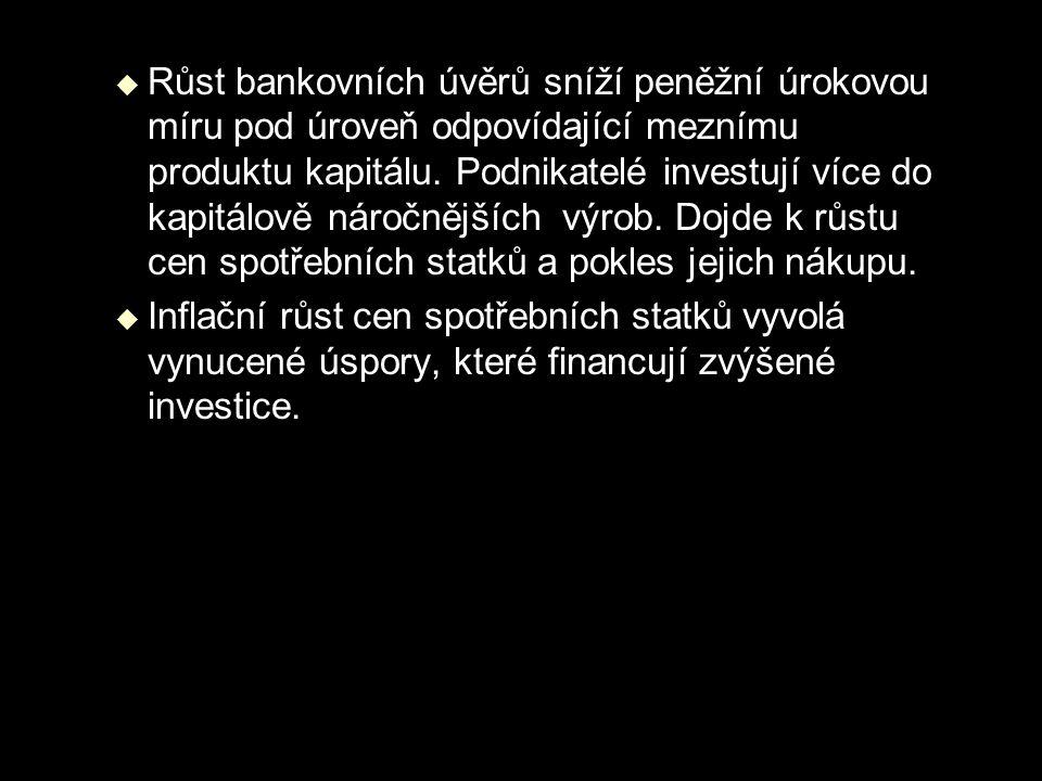  Růst bankovních úvěrů sníží peněžní úrokovou míru pod úroveň odpovídající meznímu produktu kapitálu. Podnikatelé investují více do kapitálově náročn