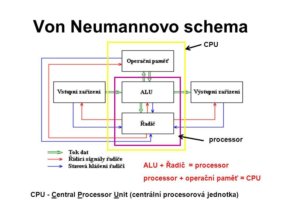 Von Neumannovo schema ALU + Řadič = processor processor + operační paměť = CPU CPU - Central Processor Unit (centrální procesorová jednotka) CPU proce
