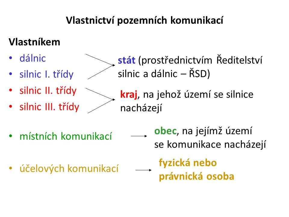 Vlastnictví pozemních komunikací Vlastníkem dálnic silnic I.