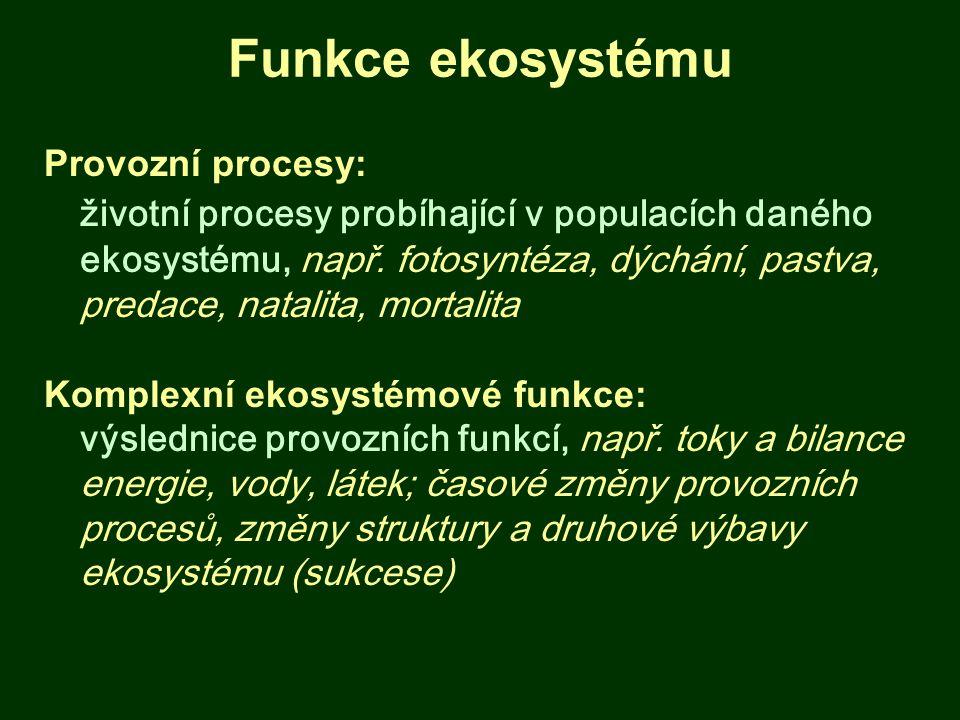 Provozní procesy: životní procesy probíhající v populacích daného ekosystému, např. fotosyntéza, dýchání, pastva, predace, natalita, mortalita Komplex