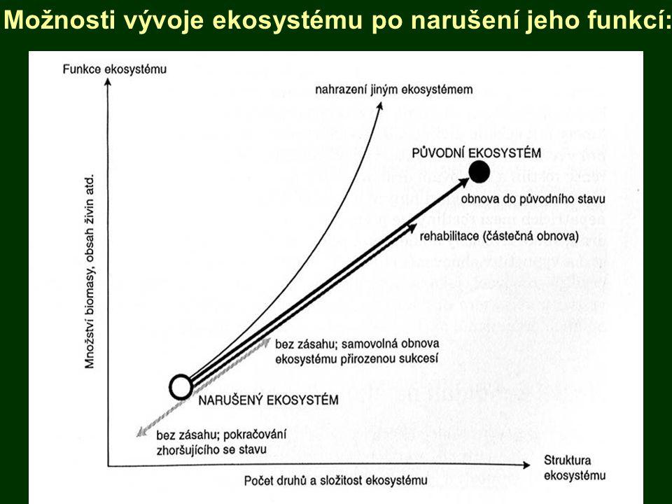Možnosti vývoje ekosystému po narušení jeho funkcí: