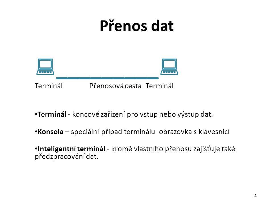 Přenos dat  _________  TerminálPřenosová cesta Terminál Terminál - koncové zařízení pro vstup nebo výstup dat.