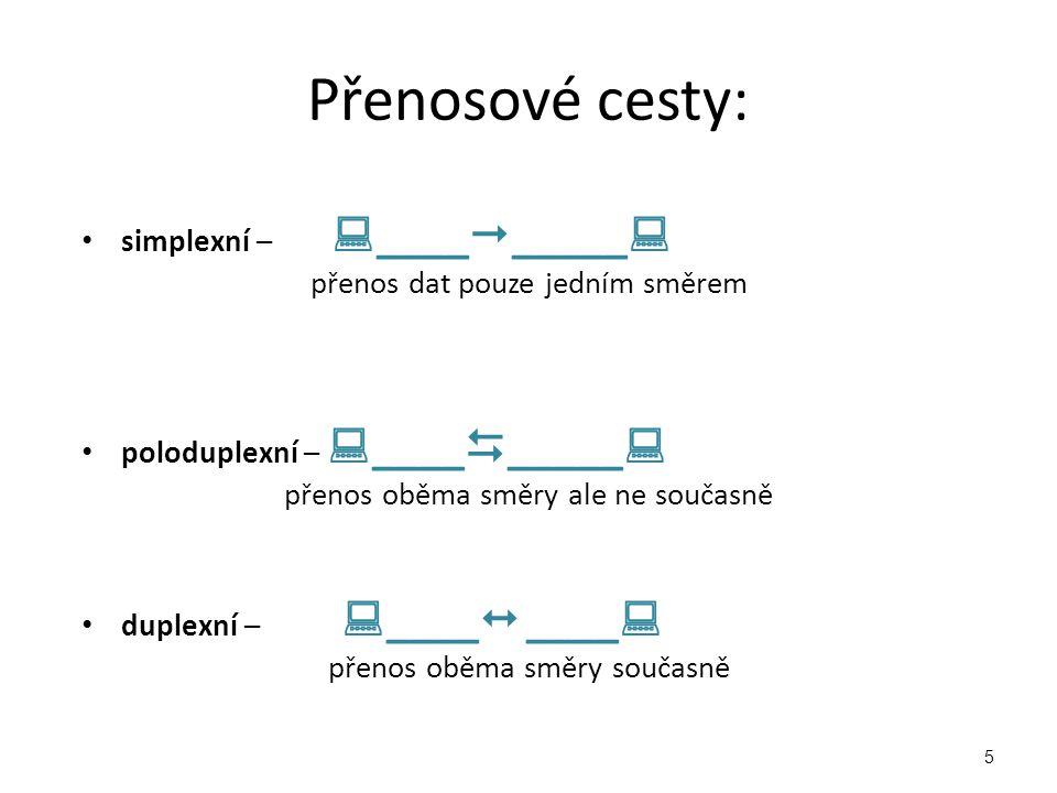 Přenosové cesty: simplexní –  ____  _____  přenos dat pouze jedním směrem poloduplexní –  ____  _____  přenos oběma směry ale ne současně duplexní –  ____  ____  přenos oběma směry současně 5
