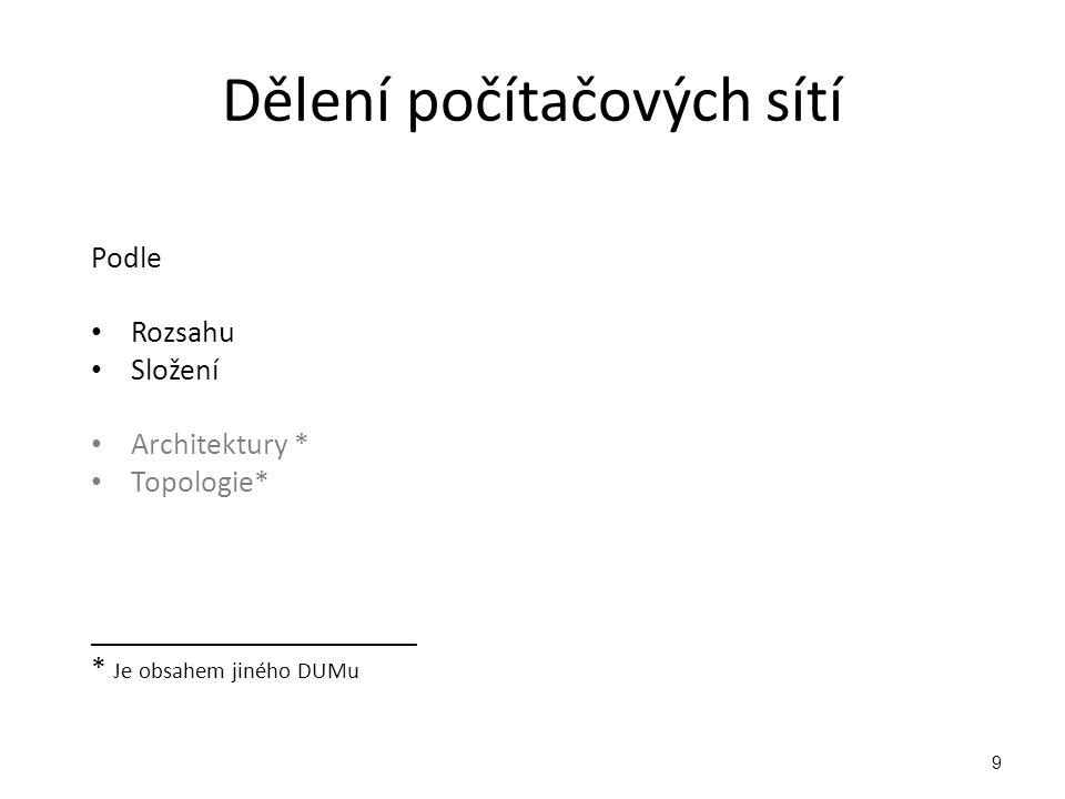Dělení počítačových sítí Podle Rozsahu Složení Architektury * Topologie* _____________________ * Je obsahem jiného DUMu 9