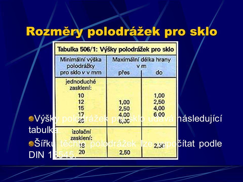 Rozměry polodrážek pro sklo Rozměry polodrážek pro sklo podle DIN 18 545 h