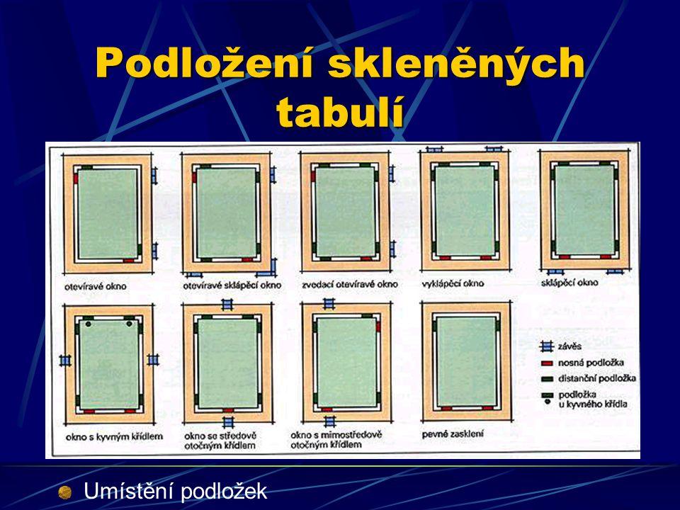 Podložení skleněných tabulí Nosné kolíky (podložky) nesou skleněnou tabuli v rámu.