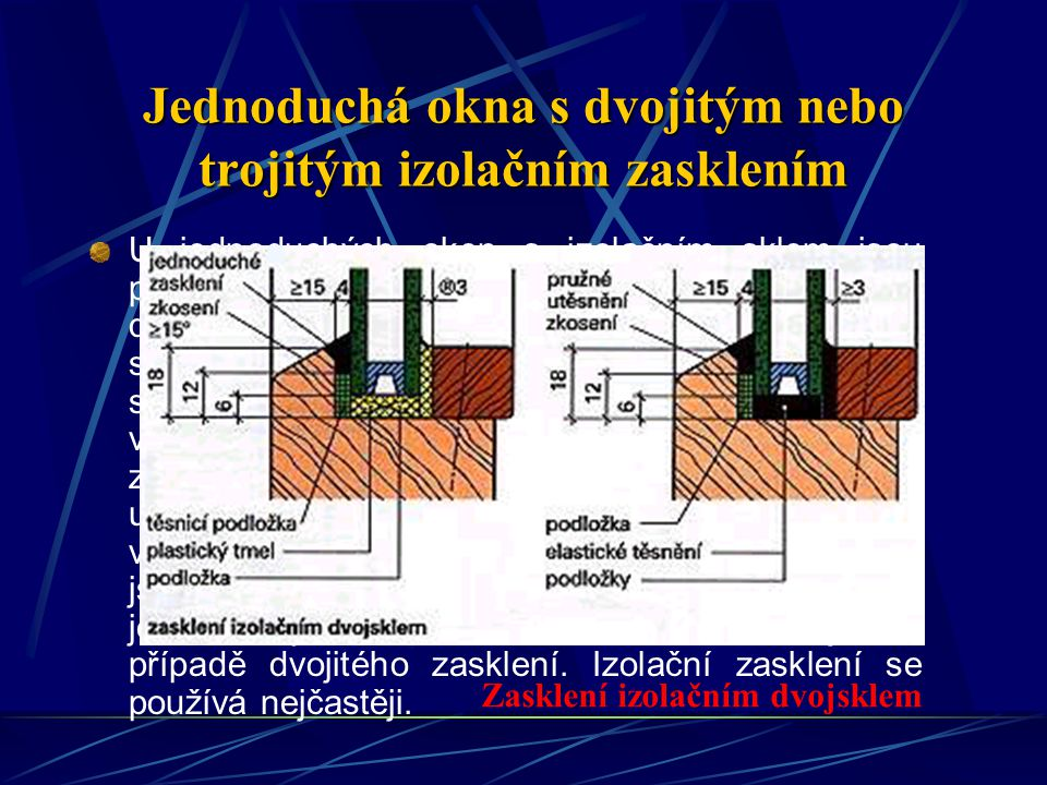 Jednoduchá okna s dvojitým nebo trojitým izolačním zasklením U jednoduchých oken s izolačním sklem jsou profily křídel jednodílné.
