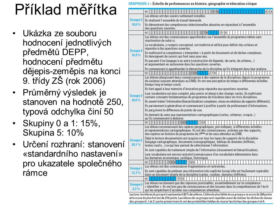 Příklad měřítka Ukázka ze souboru hodnocení jednotlivých předmětů DEPP, hodnocení předmětu dějepis-zeměpis na konci 9.