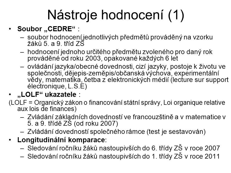 """Nástroje hodnocení (1) Soubor """"CEDRE : –soubor hodnocení jednotlivých předmětů prováděný na vzorku žáků 5."""