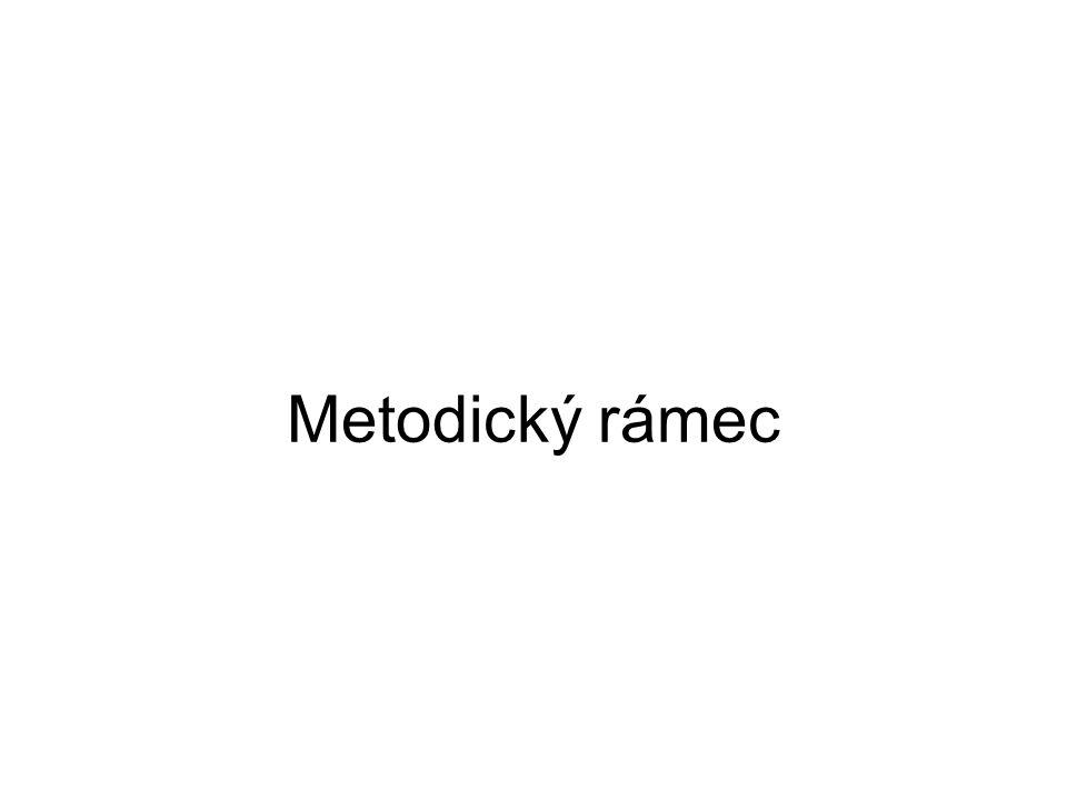 Metodický rámec