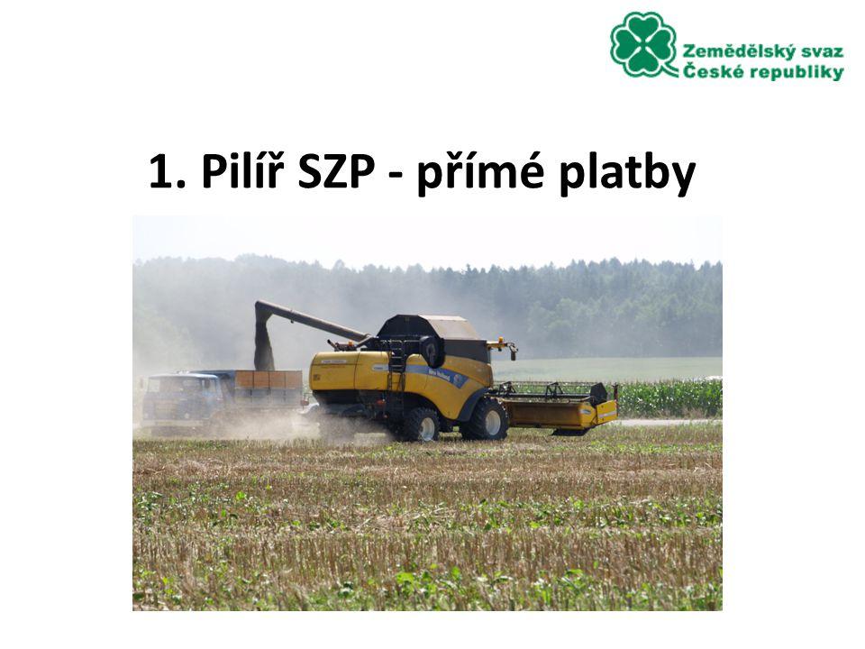 SZP – Program rozvoje venkova Obhajoba zdrojů PRV (nyní 167% EU27 – vyhovuje nám výpočet historické částky z 50%, druhá část by se měla vyjednat alespoň z 80% druhé poloviny).