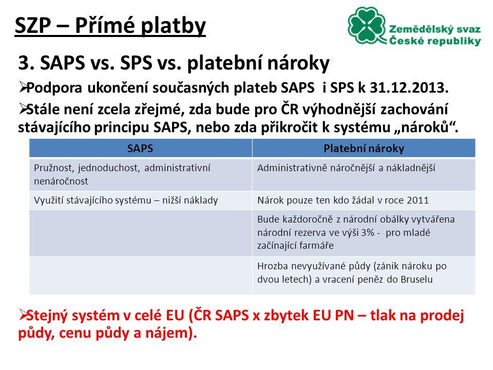 SZP – Přímé platby 3. SAPS vs. SPS vs.