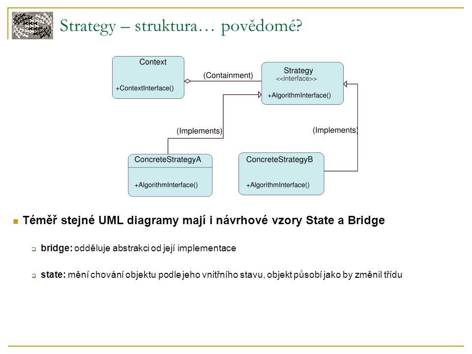Strategy – struktura… povědomé.