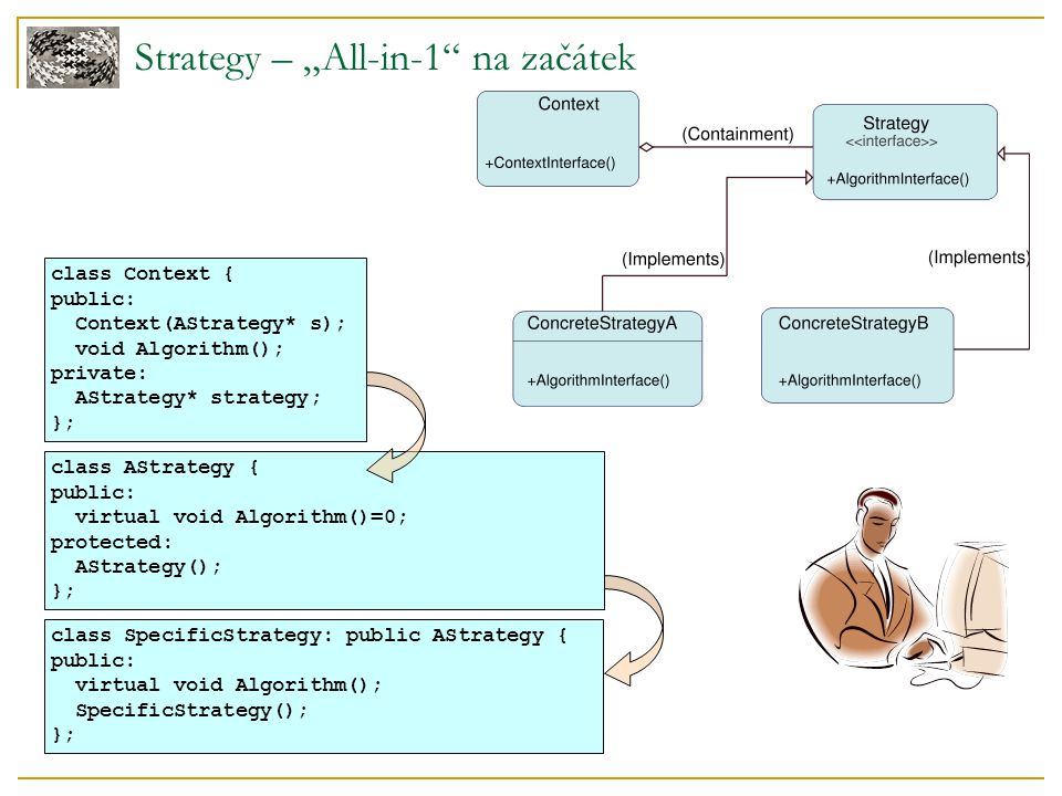 "Strategy – ""All-in-1 na začátek class AStrategy { public: virtual void Algorithm()=0; protected: AStrategy(); }; class SpecificStrategy: public AStrategy { public: virtual void Algorithm(); SpecificStrategy(); }; class Context { public: Context(AStrategy* s); void Algorithm(); private: AStrategy* strategy; };"