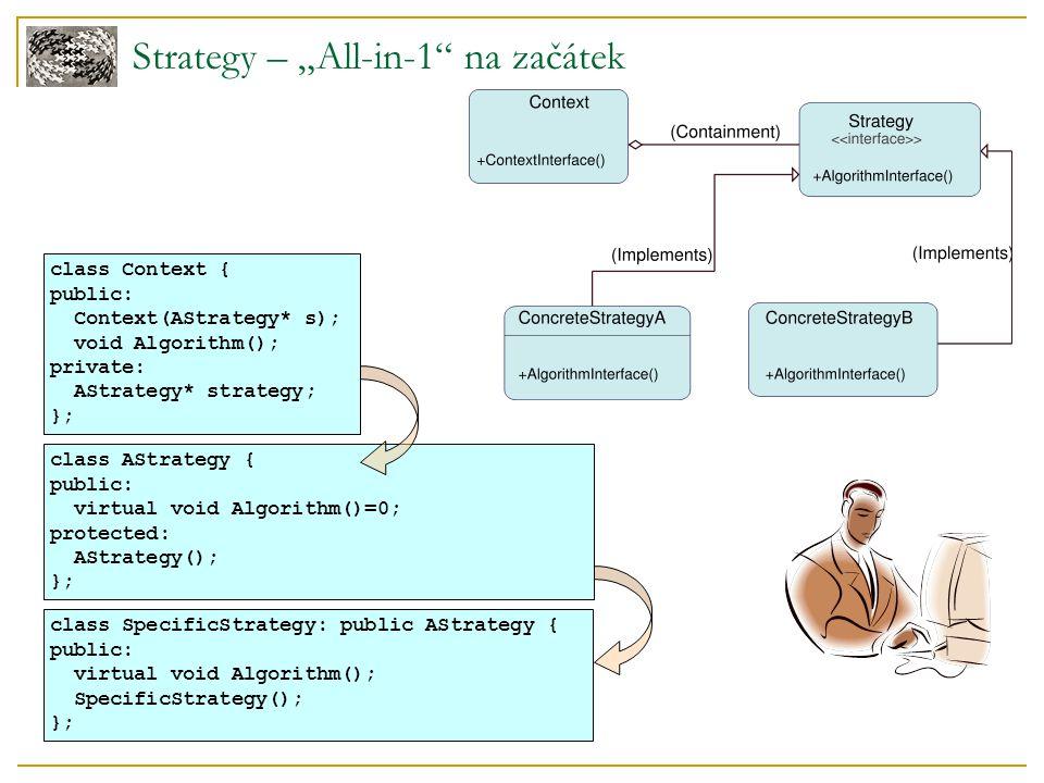 Strategy – předávání parametrů strategii (1) implementace  předání v parametrech metody mohou se předávat data, které daná strategie nepotřebuje  předání reference na kontext strategii  obecný kontext – v metodě kontextu se předá ukazatel na strukturu s parametry class Context { public: Context(AStrategy* s); void Algorithm(); private: AStrategy* strategy; int potentialParameter; }; class AStrategy { public: virtual void Algorithm(int p)=0; } class CStrategy: public AStrategy { public: virtual void Algorithm(int p) { // f(p) }; }