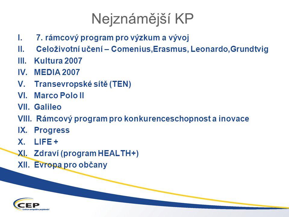 Nejznámější KP I. 7. rámcový program pro výzkum a vývoj II.