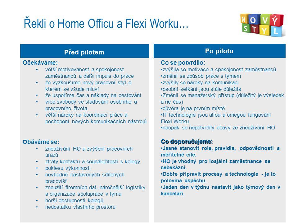 Řekli o Home Officu a Flexi Worku… Před pilotem Očekáváme: větší motivovanost a spokojenost zaměstnanců a další impuls do práce že vyzkoušíme nový pra