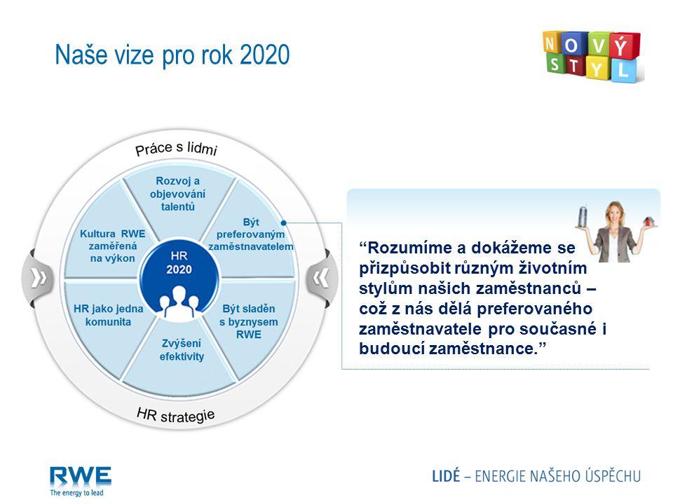 """Naše vize pro rok 2020 """"Rozumíme a dokážeme se přizpůsobit různým životním stylům našich zaměstnanců – což z nás dělá preferovaného zaměstnavatele pro"""