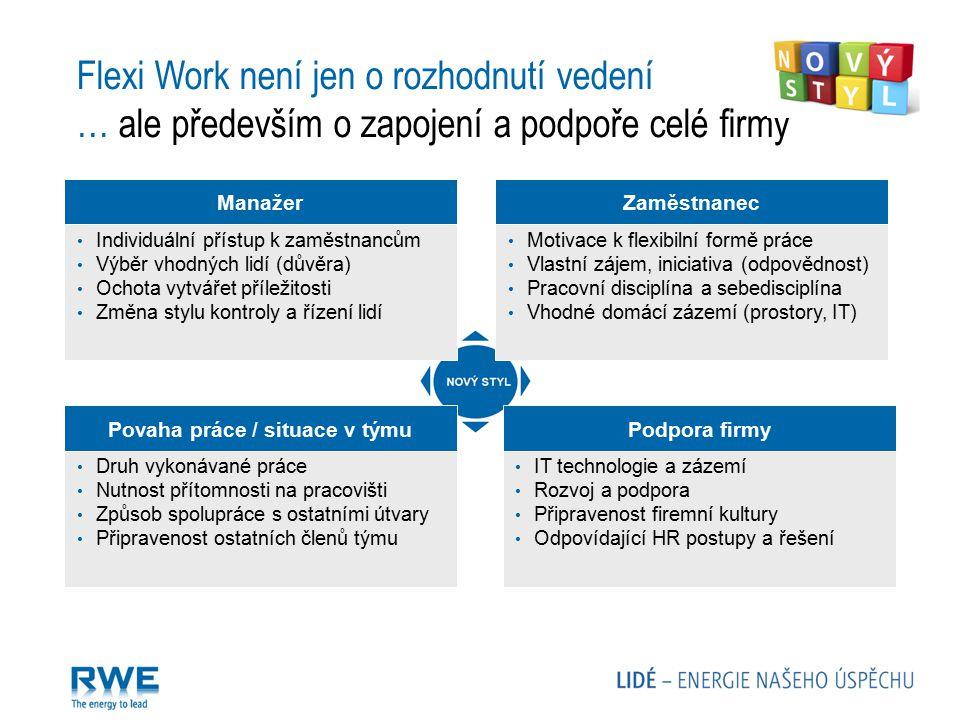 Manažer Individuální přístup k zaměstnancům Výběr vhodných lidí (důvěra) Ochota vytvářet příležitosti Změna stylu kontroly a řízení lidí Flexi Work ne