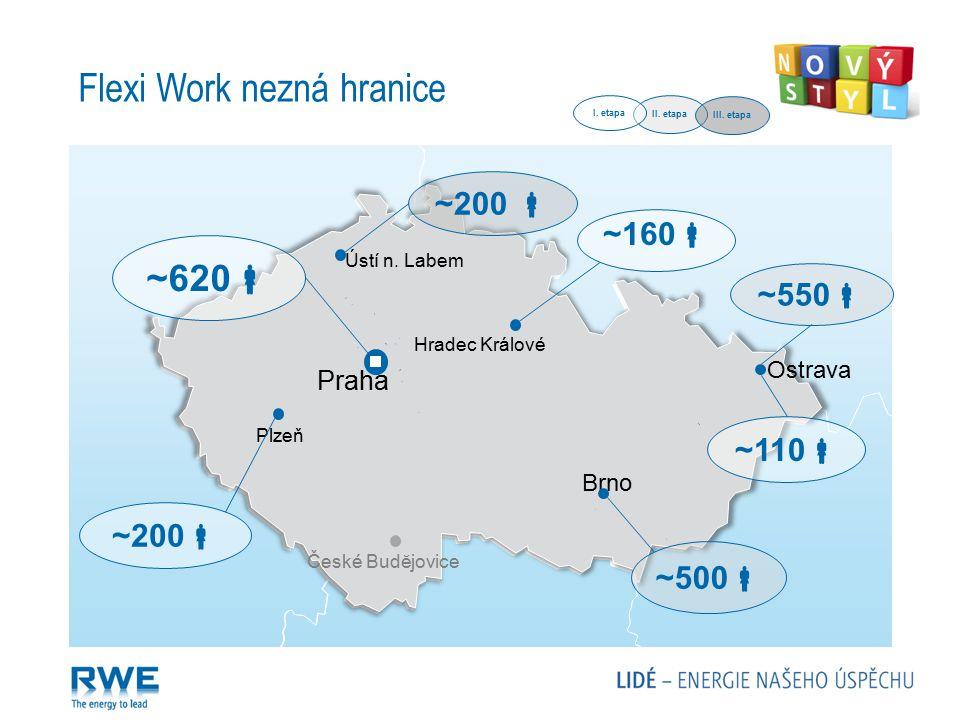 Hradec Králové Praha České Bud ĕ jovice Brno Ostrava Ústí n. Labem Plzeň ~620  ~200  ~550  ~500  ~200  ~160  ~110  II. etapa I. etapa III. etap