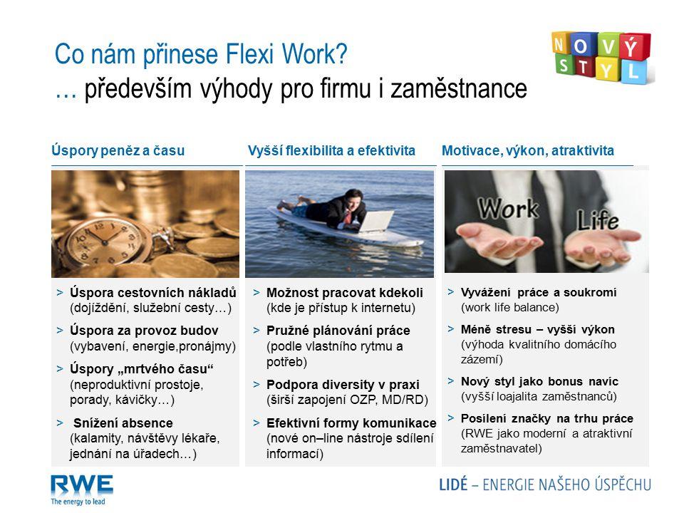 Co nám přinese Flexi Work? … především výhody pro firmu i zaměstnance Úspory peněz a časuVyšší flexibilita a efektivitaMotivace, výkon, atraktivita >Ú