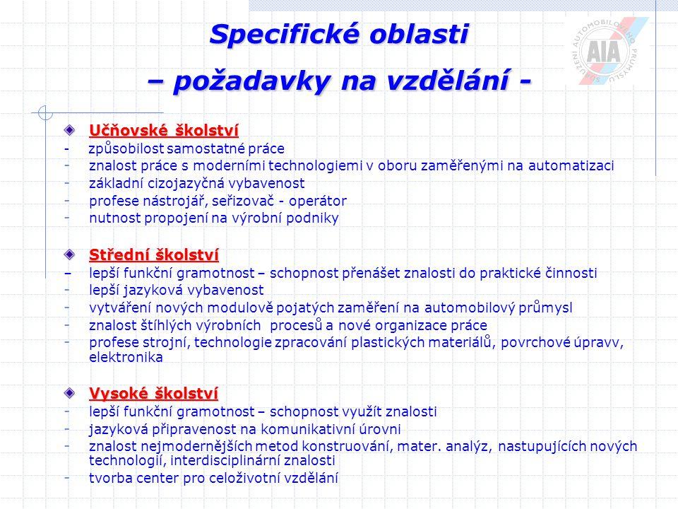 Specifické oblasti – požadavky na vzdělání - Učňovské školství - způsobilost samostatné práce - znalost práce s moderními technologiemi v oboru zaměře