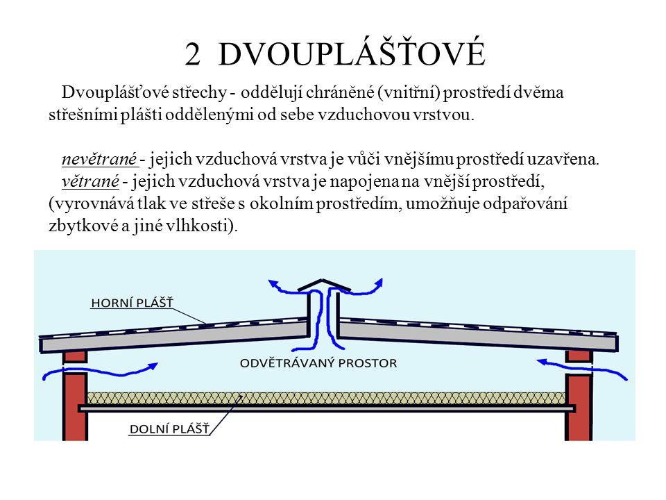 Dvouplášťové střechy - oddělují chráněné (vnitřní) prostředí dvěma střešními plášti oddělenými od sebe vzduchovou vrstvou. nevětrané - jejich vzduchov