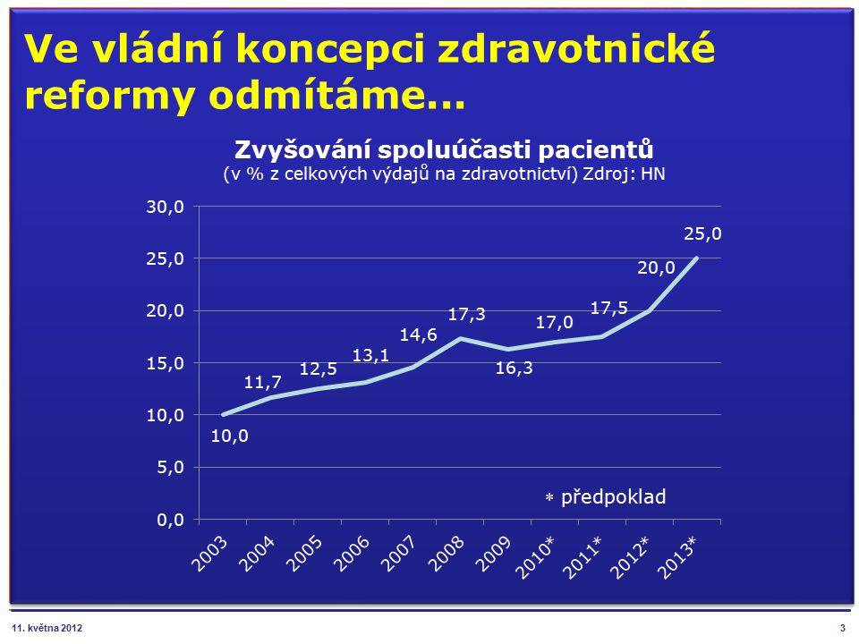 Ve vládní koncepci zdravotnické reformy odmítáme... 3  předpoklad 11. května 2012