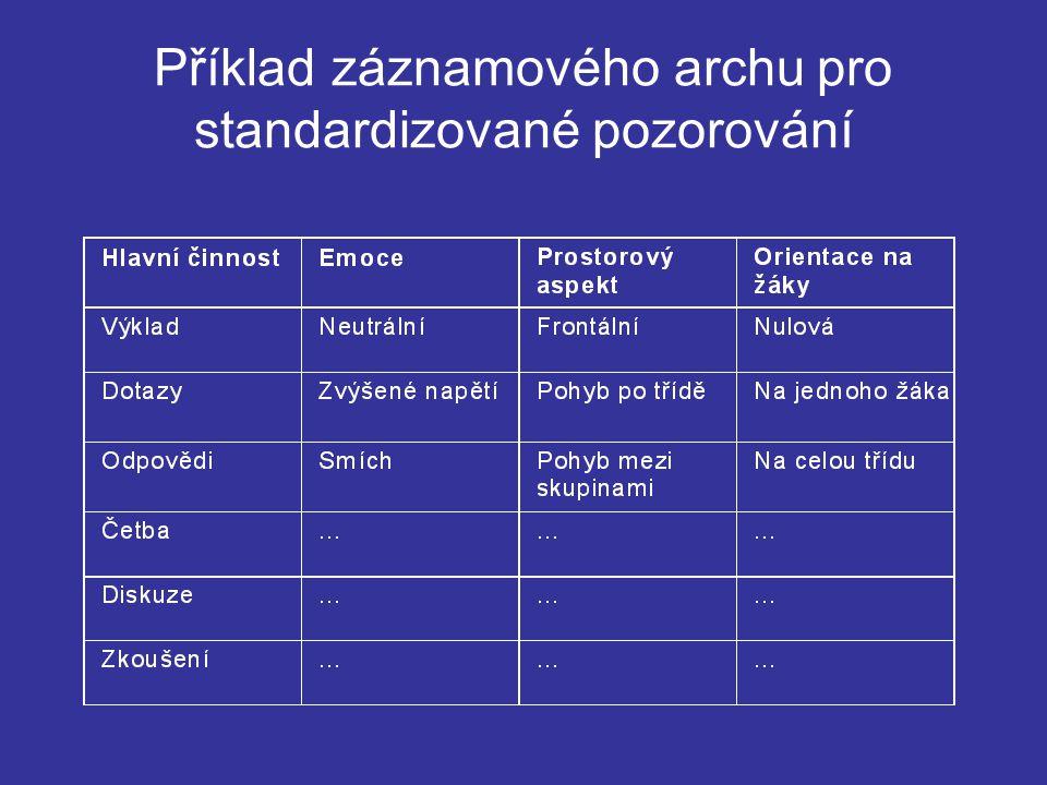 Příklad záznamového archu pro standardizované pozorování