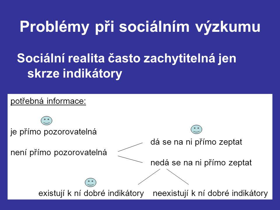 Problémy při sociálním výzkumu Sociální realita často zachytitelná jen skrze indikátory potřebná informace: je přímo pozorovatelná dá se na ni přímo zeptat není přímo pozorovatelná nedá se na ni přímo zeptat existují k ní dobré indikátory neexistují k ní dobré indikátory