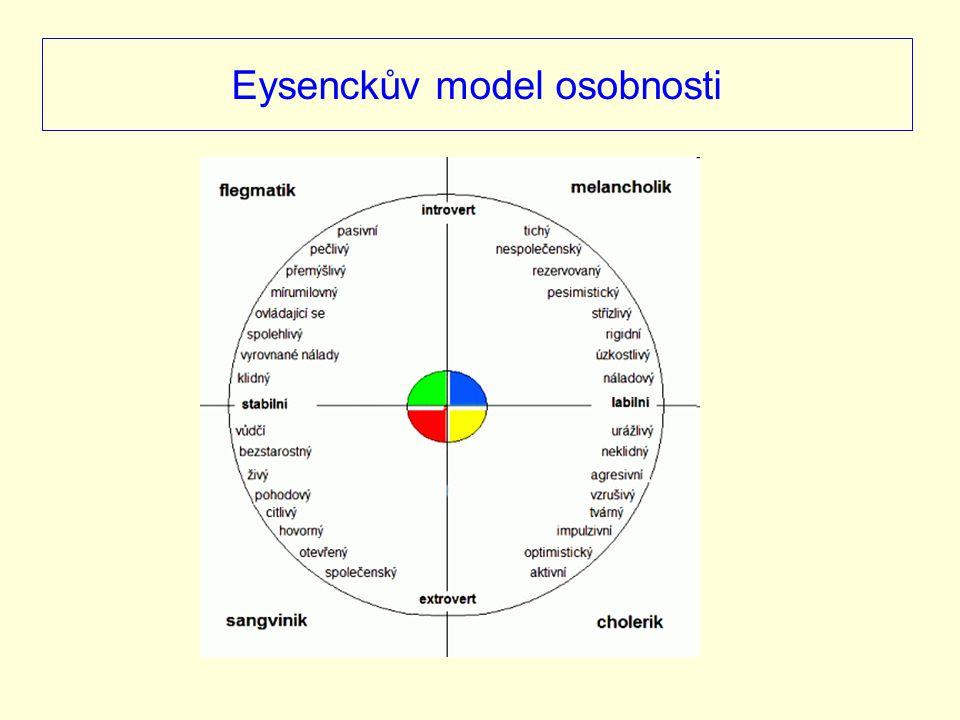 Eysenckův model osobnosti