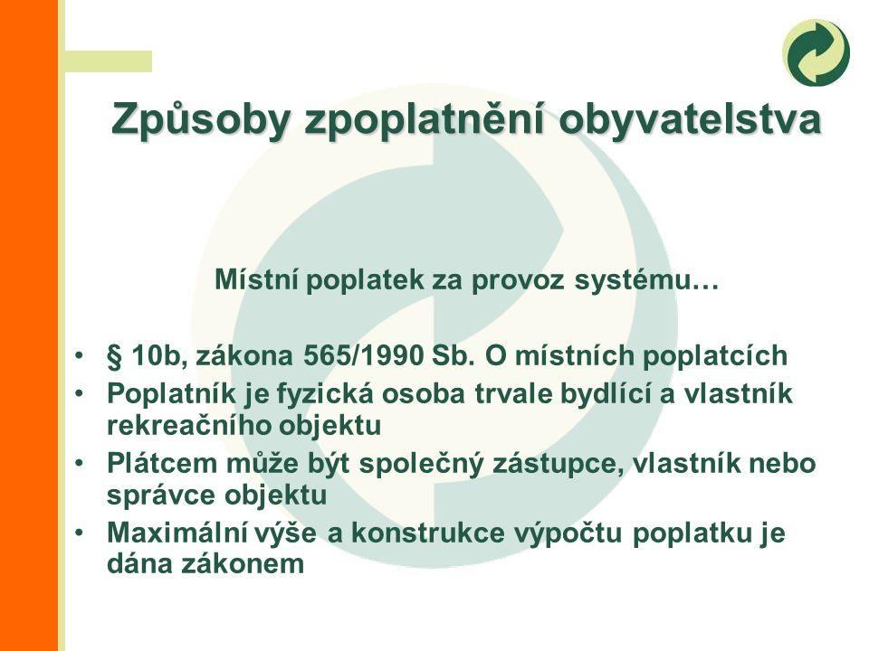 Místní poplatek za provoz systému… § 10b, zákona 565/1990 Sb.