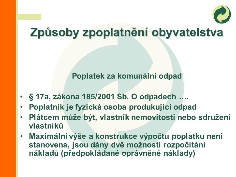 Poplatek za komunální odpad § 17a, zákona 185/2001 Sb.