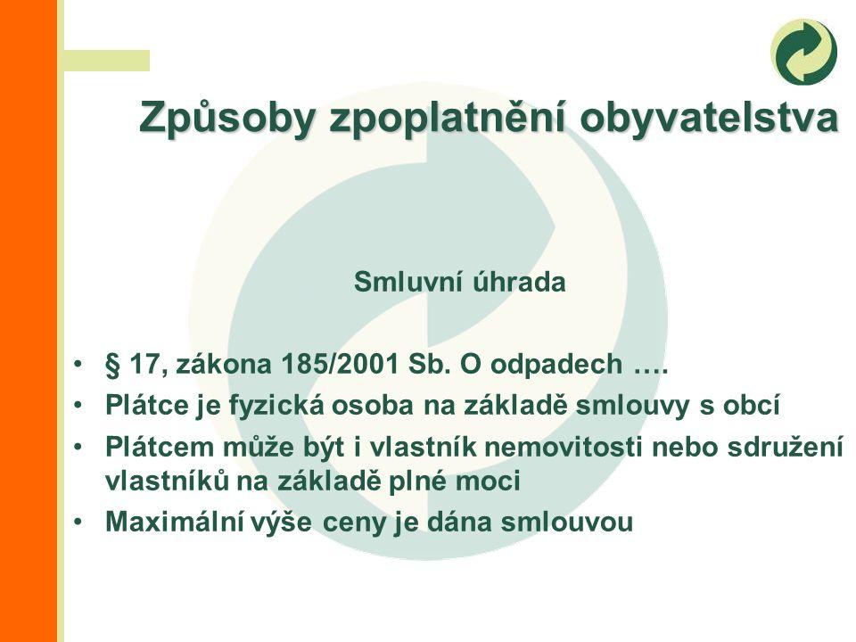 Smluvní úhrada § 17, zákona 185/2001 Sb. O odpadech ….