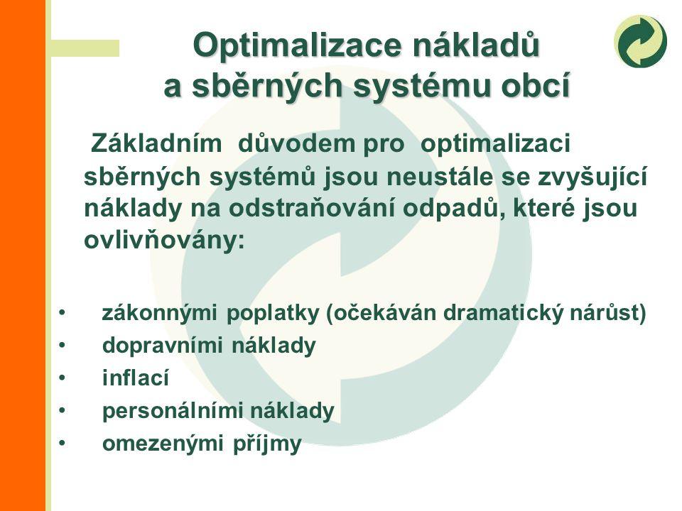 Cílem optimalizaci sběrných systémů je: snížení nákladů na nakládání s odpady zvýšení příjmů dodržení zákonů optimální využívání prostředků a technologií zachování, nebo zlepšení komfortu pro obyvatele akceptovatelnost pro obyvatelstvo Optimalizace nákladů a sběrných systému obcí