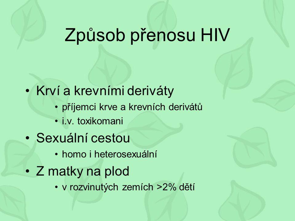 Způsob přenosu HIV Krví a krevními deriváty příjemci krve a krevních derivátů i.v. toxikomani Sexuální cestou homo i heterosexuální Z matky na plod v