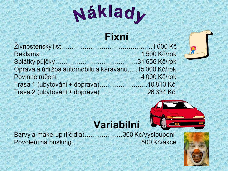 Fixní Živnostenský list………………………….…….…...1 000 Kč Reklama…………………………………………1 500 Kč/rok Splátky půjčky…………………………………31 656 Kč/rok Oprava a údržba automobilu a karavanu…..15 000 Kč/rok Povinné ručení………………………………….4 000 Kč/rok Trasa 1 (ubytování + doprava)…………………..10 813 Kč Trasa 2 (ubytování + doprava)…………………..26 334 Kč Variabilní Barvy a make-up (líčidla)………………300 Kč/vystoupení Povolení na busking……………………………500 Kč/akce